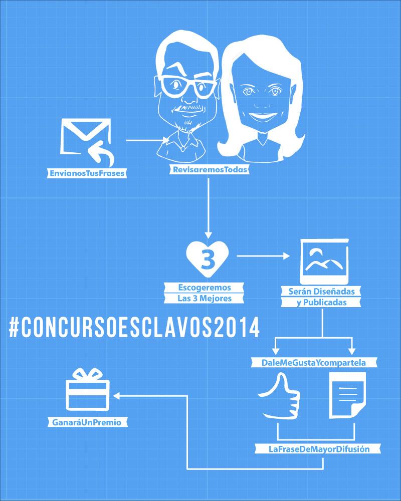 #ConcursoEsclavos2014